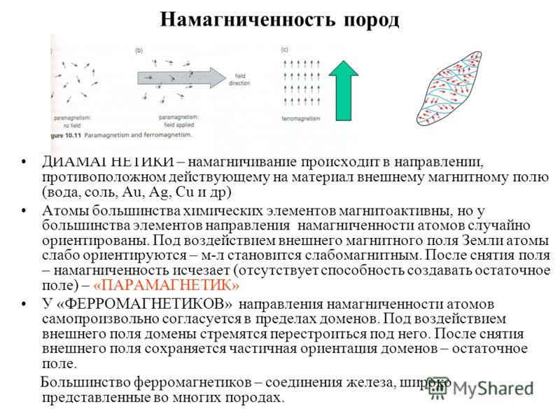 Намагниченность пород ДИАМАГНЕТИКИ – намагничивание происходит в направлении, противоположном действующему на материал внешнему магнитному полю (вода, соль, Au, Ag, Cu и др) Атомы большинства химических элементов магнитоактивны, но у большинства элем