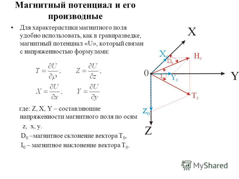 Магнитный потенциал и его производные Для характеристики магнитного поля удобно использовать, как в гравиразведке, магнитный потенциал «U», который связан с напряженностью формулами: где: Z, X, Y – составляющие напряженности магнитного поля по осям z