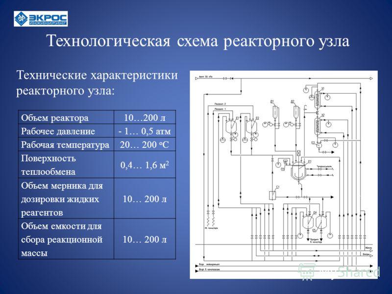 Технологическая схема реакторного узла Объем реактора10…200 л Рабочее давление- 1… 0,5 атм Рабочая температура20… 200 о С Поверхность теплообмена 0,4… 1,6 м 2 Объем мерника для дозировки жидких реагентов 10… 200 л Объем емкости для сбора реакционной