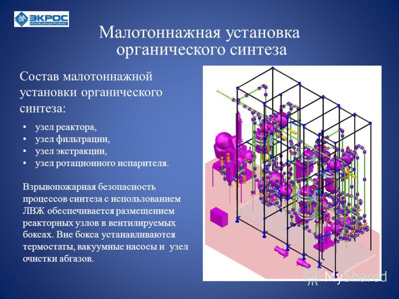 Малотоннажная установка органического синтеза Состав малотоннажной установки органического синтеза: узел реактора, узел фильтрации, узел экстракции, узел ротационного испарителя. Взрывопожарная безопасность процессов синтеза с использованием ЛВЖ обес