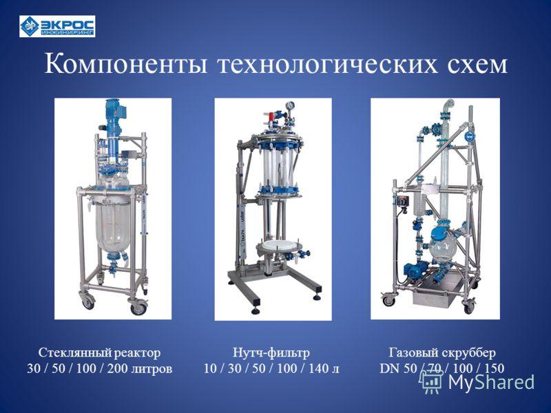 200 литров Нутч-фильтр