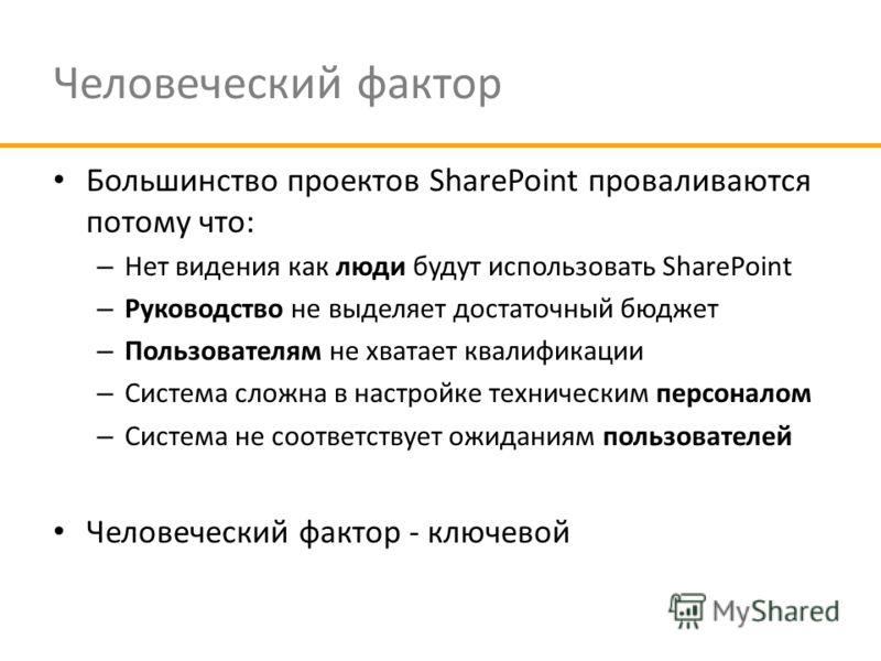 Человеческий фактор Большинство проектов SharePoint проваливаются потому что: – Нет видения как люди будут использовать SharePoint – Руководство не выделяет достаточный бюджет – Пользователям не хватает квалификации – Система сложна в настройке техни