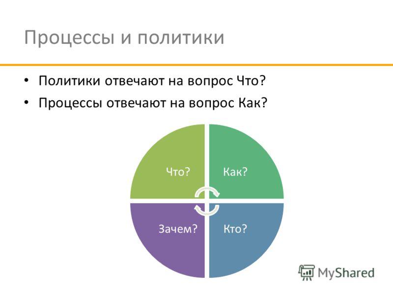 Процессы и политики Политики отвечают на вопрос Что? Процессы отвечают на вопрос Как? Что?Как? Кто?Зачем?
