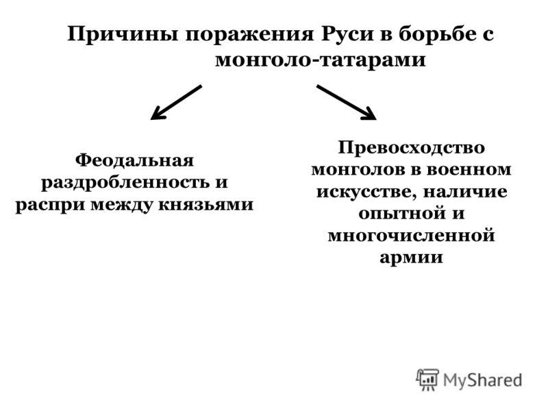Причины поражения Руси в борьбе с монголо-татарами Феодальная раздробленность и распри между князьями Превосходство монголов в военном искусстве, наличие опытной и многочисленной армии