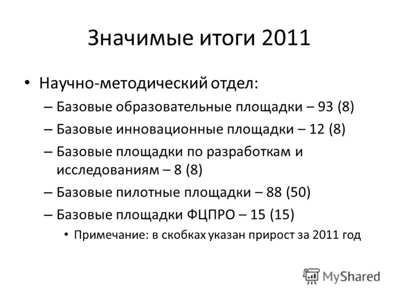 Значимые итоги 2011 Научно-методический отдел: – Базовые образовательные площадки – 93 (8) – Базовые инновационные площадки – 12 (8) – Базовые площадки по разработкам и исследованиям – 8 (8) – Базовые пилотные площадки – 88 (50) – Базовые площадки ФЦ