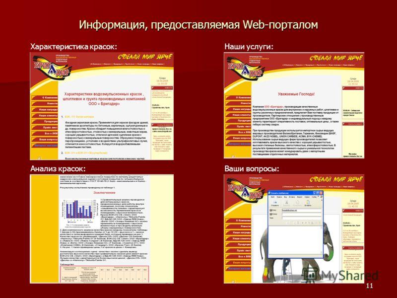 11 Информация, предоставляемая Web-порталом Наши услуги:Характеристика красок: Ваши вопросы:Анализ красок: