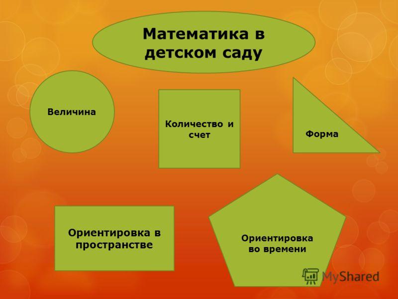Математика в детском саду Величина Форма Количество и счет Ориентировка в пространстве Ориентировка во времени