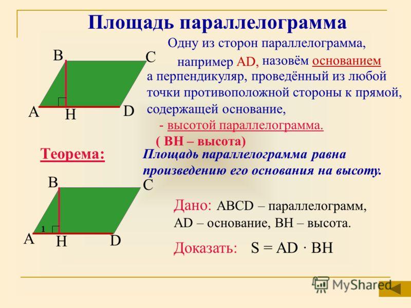 Площадь прямоугольника Теорема: Площадь прямоугольника равна b a произведению его смежных сторон. S S b a b b С другой стороны ( a + b )² = S + S + a² + b². a² + 2ab + b² = 2S + a² + b². a²a² b²b² a a Дано: прямоугольник, a, b – стороны, S – площадь.