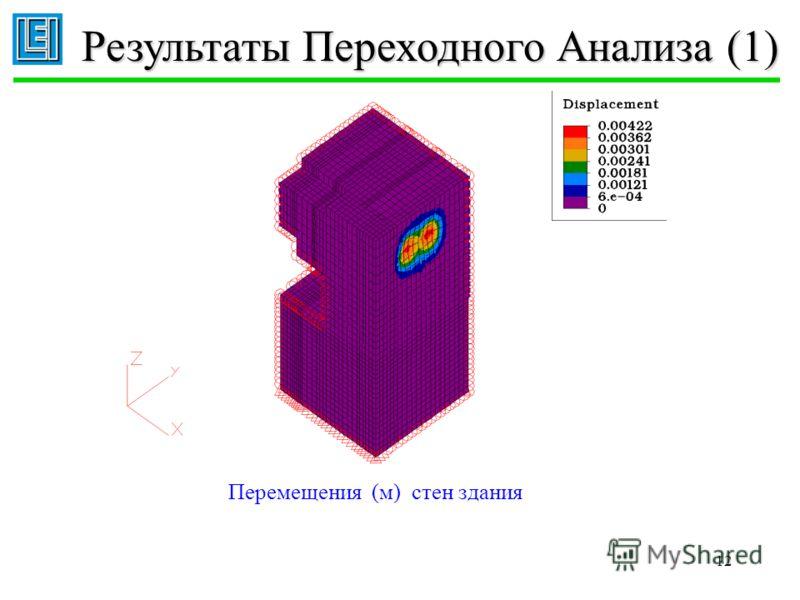 12 Результаты Переходного Анализа (1) Перемещения (м) стен здания