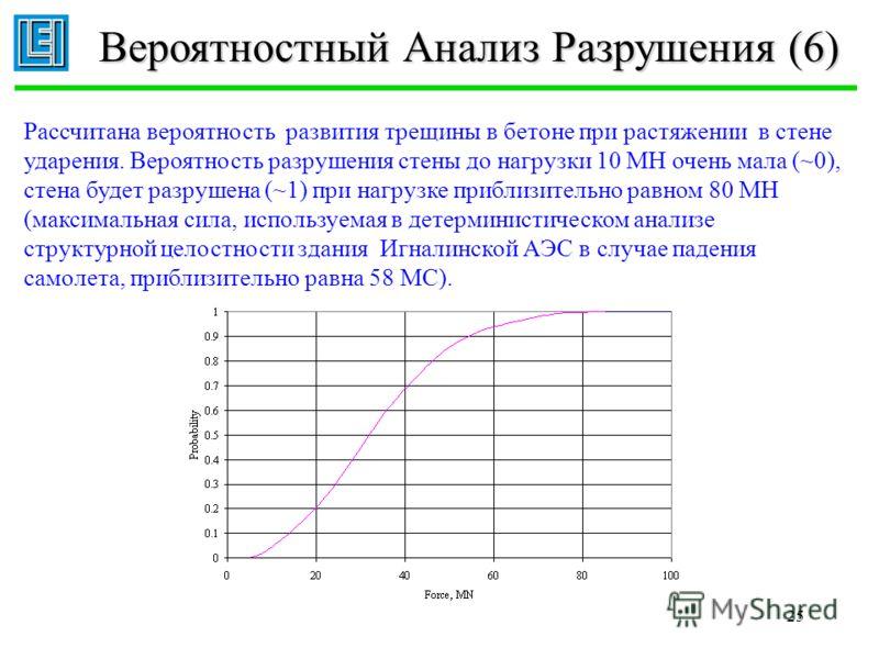 25 Вероятностный Анализ Разрушения (6) Рассчитана вероятность развития трещины в бетоне при растяжении в стене ударения. Вероятность разрушения стены до нагрузки 10 МН очень мала (~0), стена будет разрушена (~1) при нагрузке приблизительно равном 80