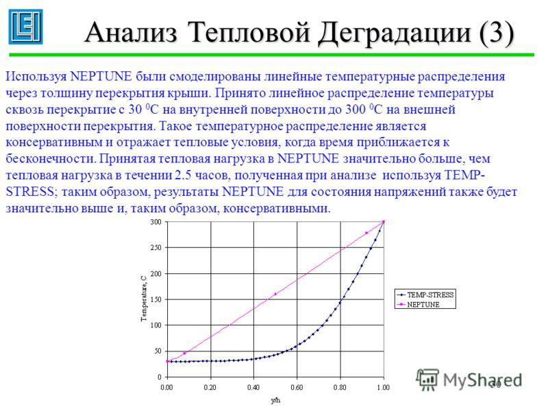 30 Анализ Тепловой Деградации (3) Используя NEPTUNE были смоделированы линейные температурные распределения через толщину перекрытия крыши. Принято линейное распределение температуры сквозь перекрытие с 30 0 С на внутренней поверхности до 300 0 С на