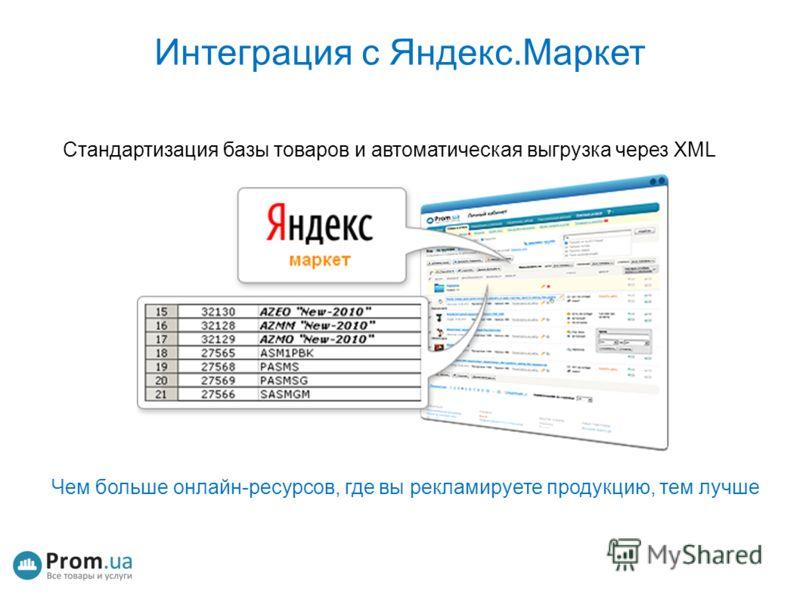 Интеграция с Яндекс.Маркет Стандартизация базы товаров и автоматическая выгрузка через XML Чем больше онлайн-ресурсов, где вы рекламируете продукцию, тем лучше