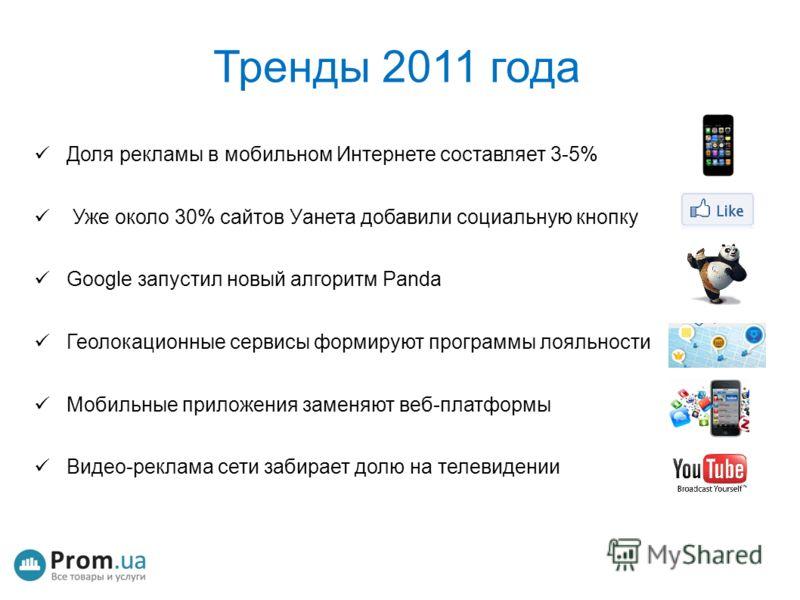 Тренды 2011 года Доля рекламы в мобильном Интернете составляет 3-5% Уже около 30% сайтов Уанета добавили социальную кнопку Google запустил новый алгоритм Pandа Геолокационные сервисы формируют программы лояльности Мобильные приложения заменяют веб-пл