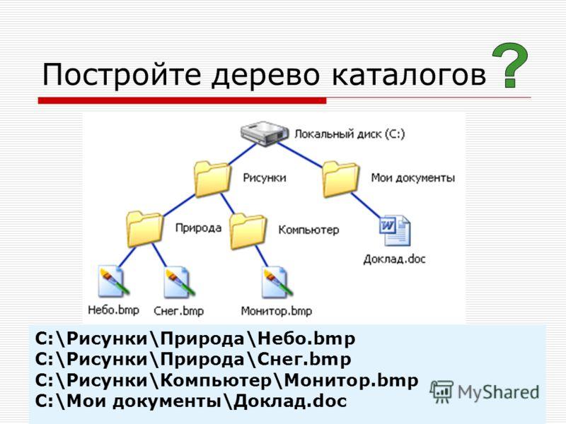 Постройте дерево каталогов C:\Рисунки\Природа\Небо.bmp C:\Рисунки\Природа\Снег.bmp C:\Рисунки\Компьютер\Монитор.bmp C:\Мои документы\Доклад.doc