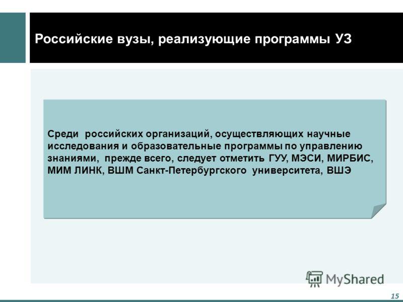15 Российские вузы, реализующие программы УЗ Среди российских организаций, осуществляющих научные исследования и образовательные программы по управлению знаниями, прежде всего, следует отметить ГУУ, МЭСИ, МИРБИС, МИМ ЛИНК, ВШМ Санкт-Петербургского ун