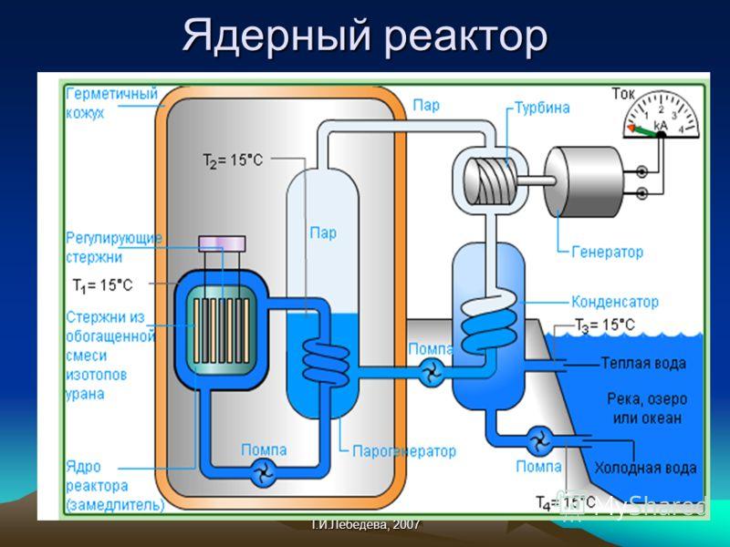 Т.И.Лебедева, 2007 Ядерный реактор
