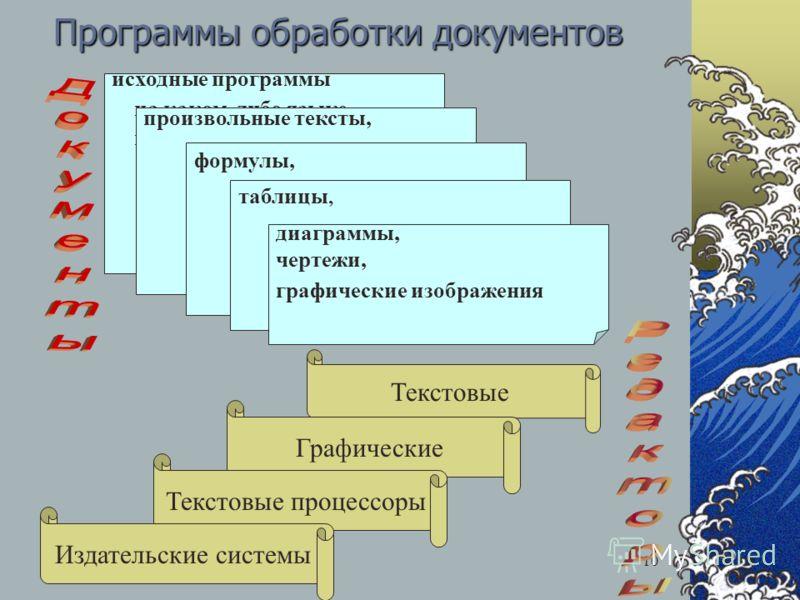 10 Программы обработки документов Текстовые исходные программы на каком-либо языке программирования, произвольные тексты, формулы, таблицы, диаграммы, чертежи, графические изображения Графические Текстовые процессоры Издательские системы