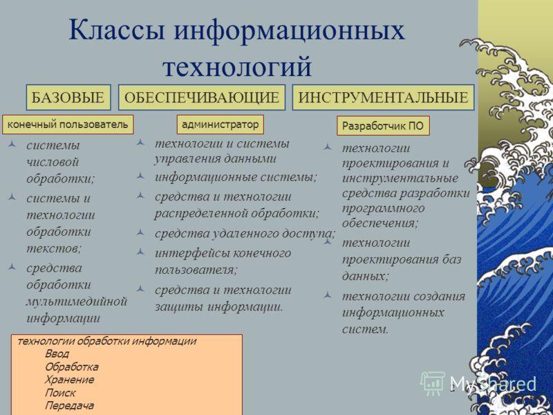 2 Классы информационных технологий системы числовой обработки; системы и технологии обработки текстов; средства обработки мультимедийной информации БАЗОВЫЕОБЕСПЕЧИВАЮЩИЕИНСТРУМЕНТАЛЬНЫЕ технологии и системы управления данными информационные системы;