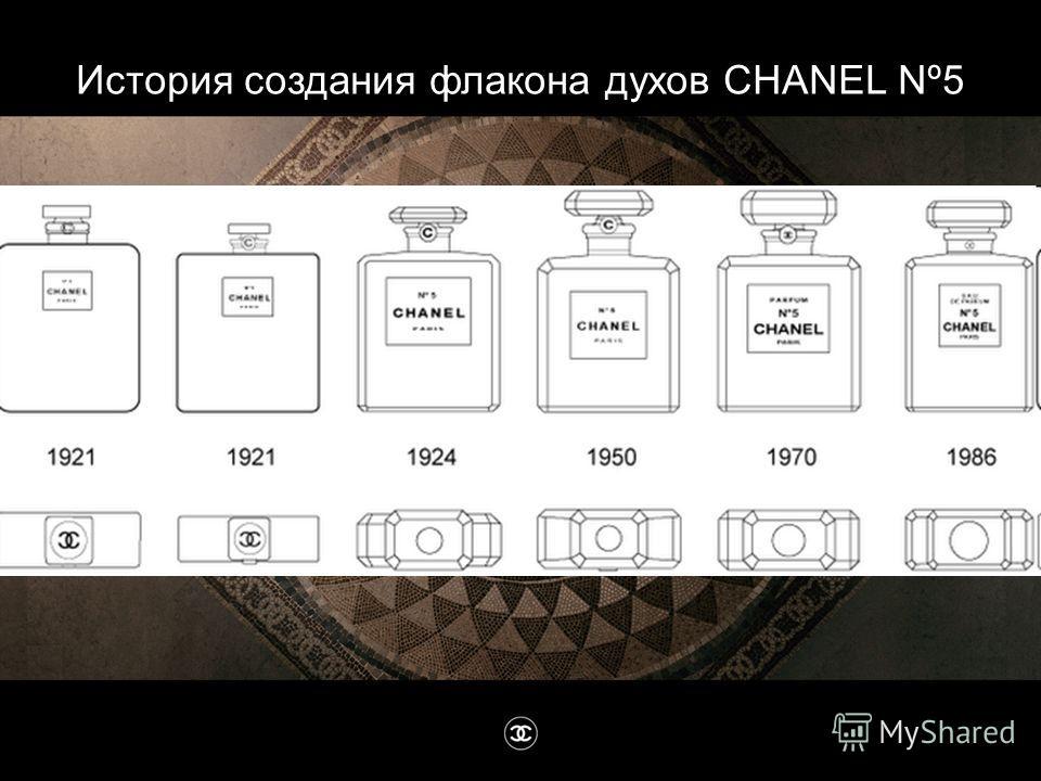 История создания флакона духов CHANEL Nº5