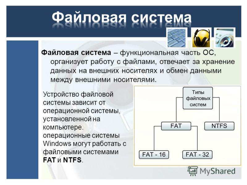 Файловая система – функциональная часть ОС, организует работу с файлами, отвечает за хранение данных на внешних носителях и обмен данными между внешними носителями. Устройство файловой системы зависит от операционной системы, установленной на компьют