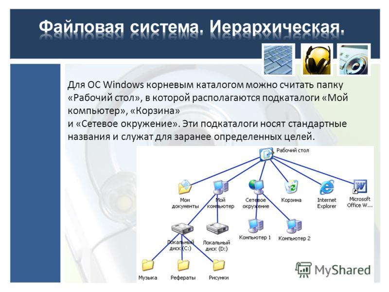 Для ОС Windows корневым каталогом можно считать папку «Рабочий стол», в которой располагаются подкаталоги «Мой компьютер», «Корзина» и «Сетевое окружение». Эти подкаталоги носят стандартные названия и служат для заранее определенных целей.