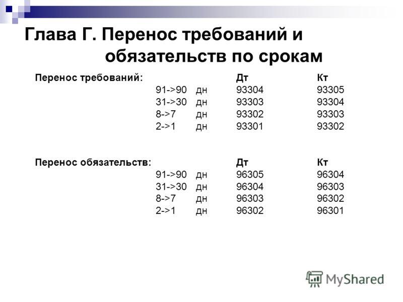 Глава Г. Перенос требований и обязательств по срокам Перенос требований:ДтКт 91->90 дн9330493305 31->30 дн9330393304 8->7дн9330293303 2->1дн9330193302 Перенос обязательств:ДтКт 91->90дн9630596304 31->30дн9630496303 8->7дн9630396302 2->1дн9630296301