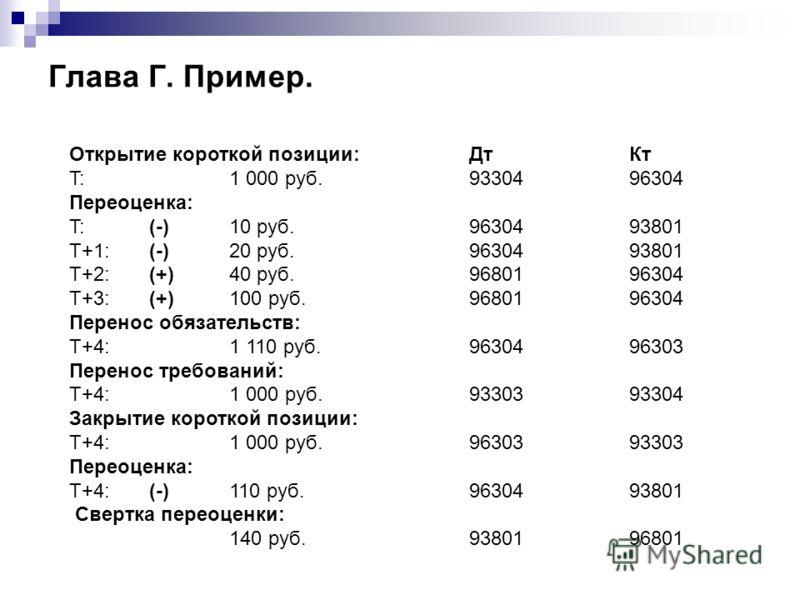 Глава Г. Пример. Открытие короткой позиции:ДтКт T:1 000 руб. 9330496304 Переоценка: T:(-)10 руб.9630493801 T+1:(-)20 руб.9630493801 T+2:(+)40 руб.9680196304 T+3:(+)100 руб.9680196304 Перенос обязательств: T+4:1 110 руб.9630496303 Перенос требований: