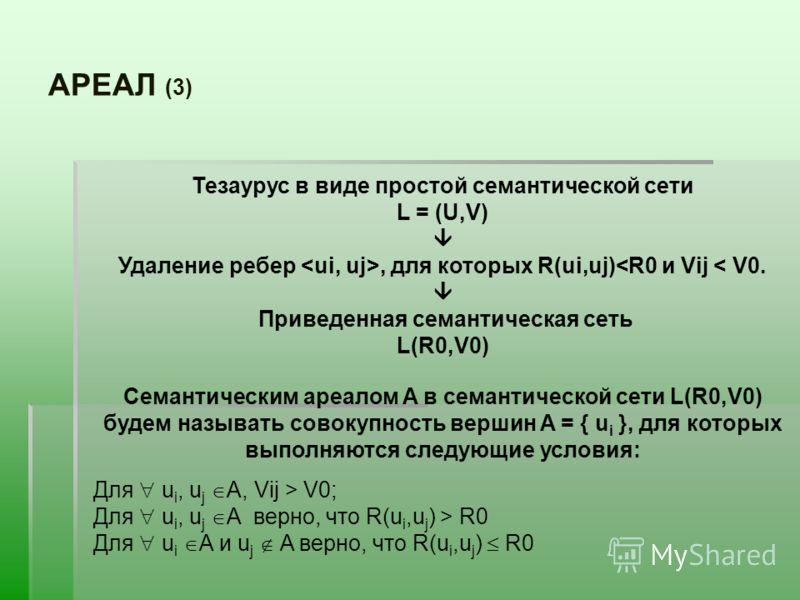 АРЕАЛ (3) Тезаурус в виде простой семантической сети L = (U,V) Удаление ребер, для которых R(ui,uj) V0; Для u i, u j A верно, что R(u i,u j ) > R0 Для u i A и u j A верно, что R(u i,u j ) R0