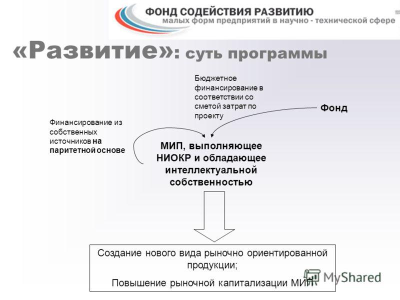 «Развитие» : суть программы МИП, выполняющее НИОКР и обладающее интеллектуальной собственностью Фонд Финансирование из собственных источников на паритетной основе Бюджетное финансирование в соответствии со сметой затрат по проекту Создание нового вид
