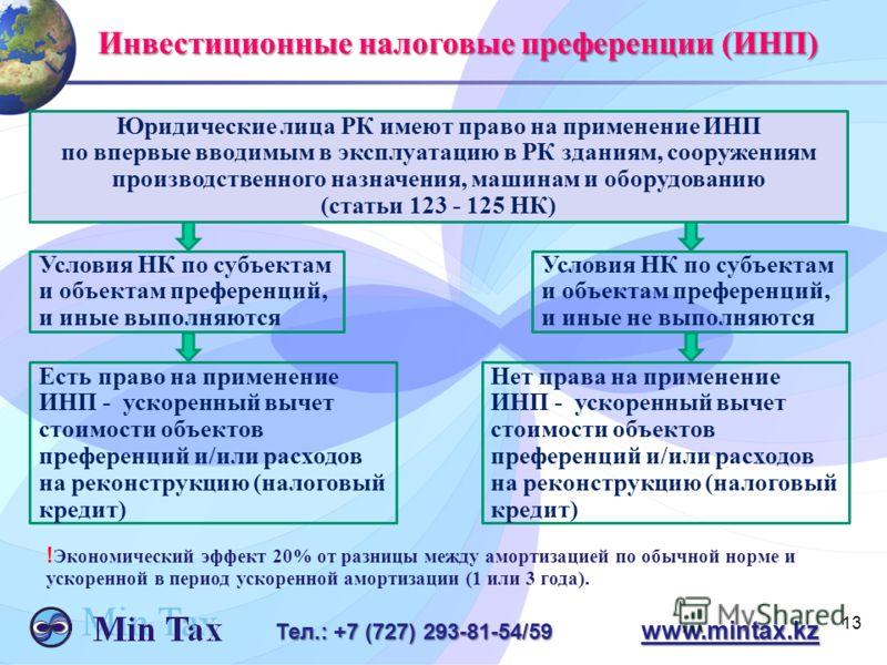 13 Тел.: +7 (727) 293-81-54/59 www.mintax.kz Юридические лица РК имеют право на применение ИНП по впервые вводимым в эксплуатацию в РК зданиям, сооружениям производственного назначения, машинам и оборудованию (статьи 123 - 125 НК) Условия НК по субъе