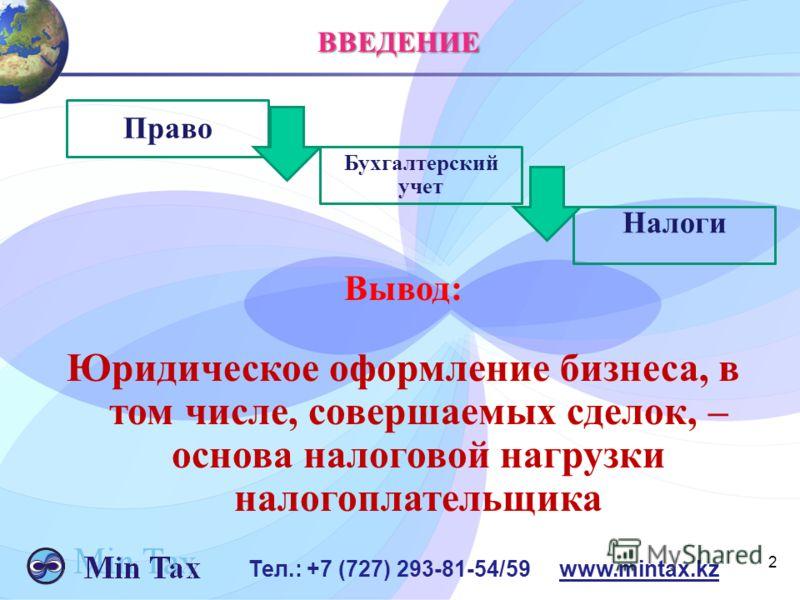 2 Тел.: +7 (727) 293-81-54/59 www.mintax.kz ВВЕДЕНИЕ Вывод: Юридическое оформление бизнеса, в том числе, совершаемых сделок, – основа налоговой нагрузки налогоплательщика Право Налоги Бухгалтерский учет
