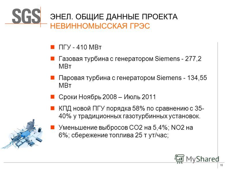 15 ЭНЕЛ. ОБЩИЕ ДАННЫЕ ПРОЕКТА НЕВИННОМЫССКАЯ ГРЭС ПГУ - 410 МВт Газовая турбина с генератором Siemens - 277,2 МВт Паровая турбина с генератором Siemens - 134,55 МВт Сроки Ноябрь 2008 – Июль 2011 КПД новой ПГУ порядка 58% по сравнению с 35- 40% у трад