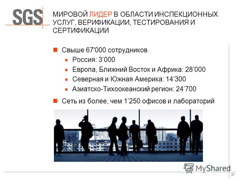 27 МИРОВОЙ ЛИДЕР В ОБЛАСТИ ИНСПЕКЦИОННЫХ УСЛУГ, ВЕРИФИКАЦИИ, ТЕСТИРОВАНИЯ И СЕРТИФИКАЦИИ Свыше 67'000 сотрудников Россия: 3000 Европа, Ближний Восток и Африка: 28000 Северная и Южная Америка: 14300 Азиатско-Тихоокеанский регион: 24700 Сеть из более,