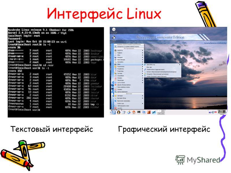 Интерфейс Linux Текстовый интерфейсГрафический интерфейс