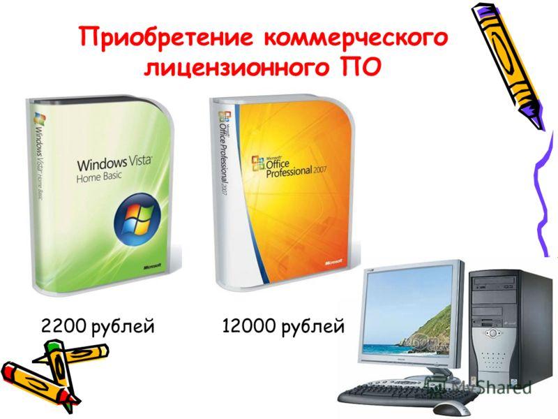 Приобретение коммерческого лицензионного ПО 2200 рублей12000 рублей