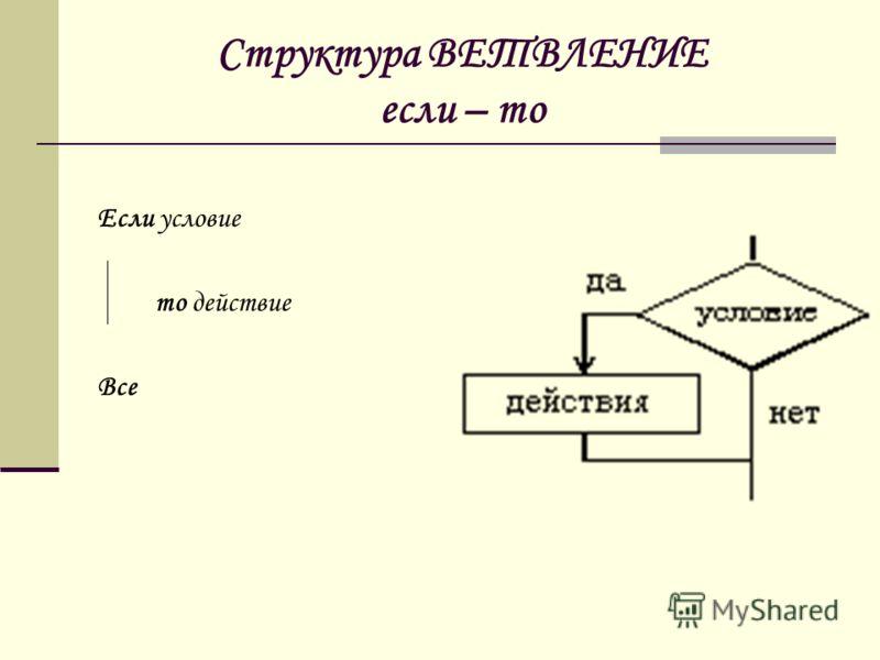 Структура ВЕТВЛЕНИЕ если – то Если условие то действие Все