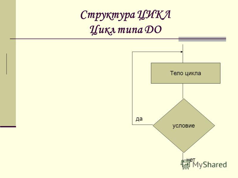 Структура ЦИКЛ Цикл типа ДО Тело цикла условие нет да