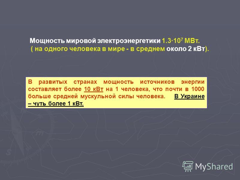 В развитых странах мощность источников энергии составляет более 10 кВт на 1 человека, что почти в 1000 больше средней мускульной силы человека. В Украине – чуть более 1 кВт. Мощность мировой электроэнергетики 1.3·10 7 МВт. ( на одного человека в мире