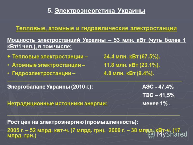 12 5. Электроэнергетика Украины Тепловые, атомные и гидравлические электростанции Мощность электростанций Украины – 53 млн. кВт (чуть более 1 кВт/1 чел.), в том числе: Тепловые электростанции – 34.4 млн. кВт (67.5%). Атомные электростанции – 11.8 млн