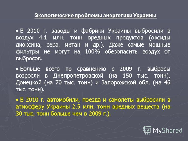 Экологические проблемы энергетики Украины В 2010 г. заводы и фабрики Украины выбросили в воздух 4.1 млн. тонн вредных продуктов (оксиды диоксина, сера, метан и др.). Даже самые мощные фильтры не могут на 100% обезопасить воздух от выбросов. Больше вс