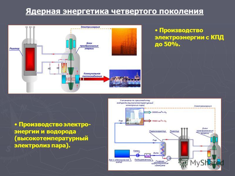 Производство электроэнергии с КПД до 50%. Производство электро- энергии и водорода (высокотемпературный электролиз пара). Ядерная энергетика четвертого поколения