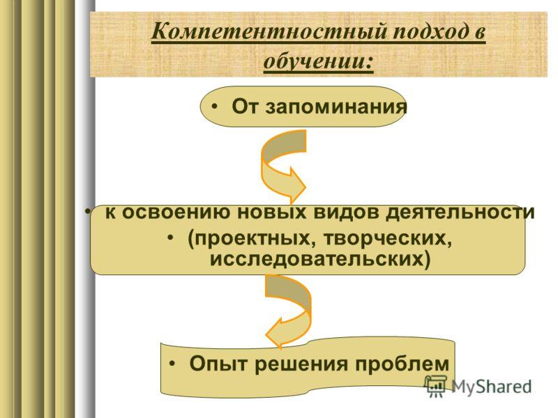 Компетентностный подход в обучении: От запоминания к освоению новых видов деятельности (проектных, творческих, исследовательских) Опыт решения проблем