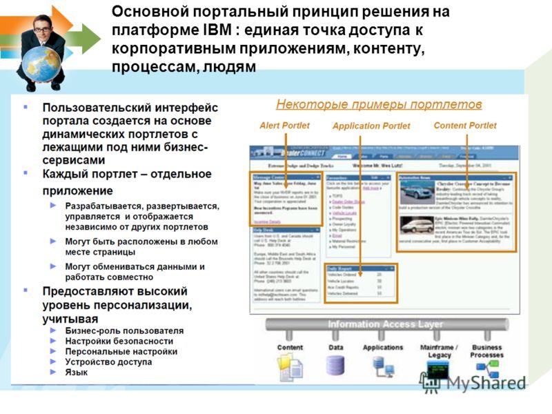 Основной портальный принцип решения на платформе IBM : единая точка доступа к корпоративным приложениям, контенту, процессам, людям