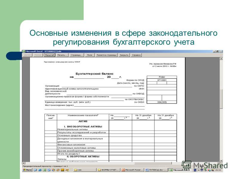 Основные изменения в сфере законодательного регулирования бухгалтерского учета