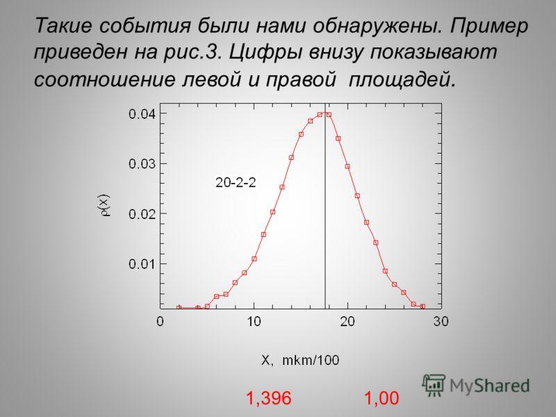 Такие события были нами обнаружены. Пример приведен на рис.3. Цифры внизу показывают соотношение левой и правой площадей. 1,396 1,00