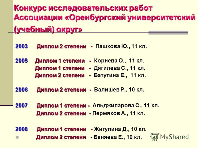Конкурс исследовательских работ Ассоциации «Оренбургский университетский (учебный) округ» 2003 Диплом 2 степени - 2003 Диплом 2 степени - Пашкова Ю., 11 кл. 2005 Диплом 1 степени - 2005 Диплом 1 степени - Корнева О., 11 кл. Диплом 1 степени - Диплом