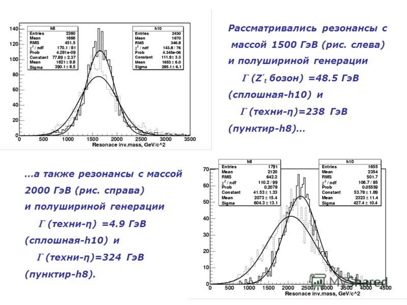 Рассматривались резонансы с массой 1500 ГэВ (рис. слева) и полушириной генерации Г (Z t бозон) =48.5 ГэВ (сплошная-h10) и Г (техни-η)=238 ГэВ (пунктир-h8)… …а также резонансы с массой 2000 ГэВ (рис. справа) и полушириной генерации Г (техни-η) =4.9 Гэ