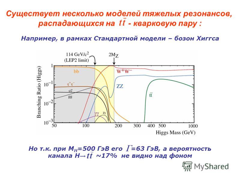 Существует несколько моделей тяжелых резонансов, распадающихся на - кварковую пару : Например, в рамках Стандартной модели – бозон Хиггса Но т.к. при М Н =500 ГэВ его =63 ГэВ, а вероятность канала Н ~17% не видно над фоном