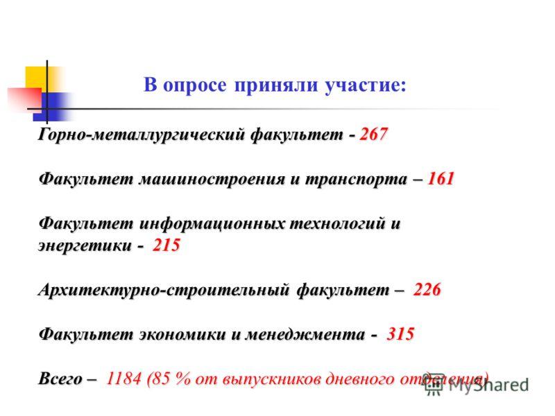 Результаты анкетирования Результаты анкетирования «Университет глазами выпускника-2011» «Университет глазами выпускника-2011» Центр менеджмента качества