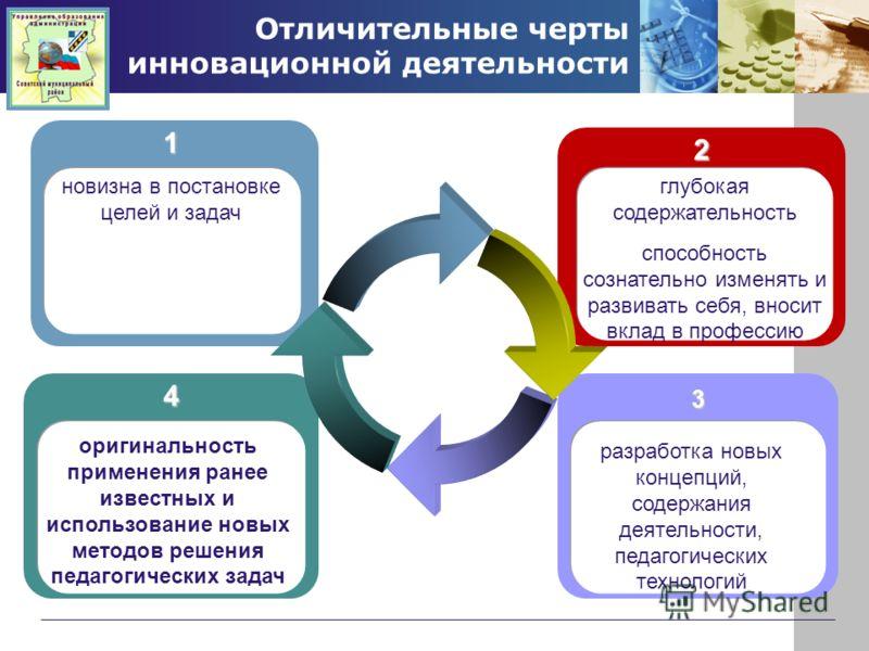 Отличительные черты инновационной деятельности оригинальность применения ранее известных и использование новых методов решения педагогических задач 1 новизна в постановке целей и задач 3 разработка новых концепций, содержания деятельности, педагогиче